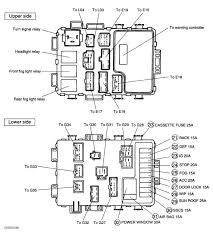instrument panel fuse suzuki forums suzuki forum site instrument panel fuse graphic jpg