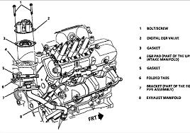 pontiac grand prix engine diagram pictures to pin pontiac grand prix parts diagram also 2001 engine 1000x1206 acircmiddot pontiac