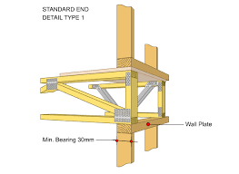 floor truss end support details