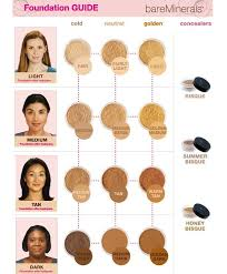 Bareminerals Original Foundation Colour Chart Very Helpful Bare Minerals Foundation Guide I Am