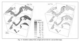 3d Flow And Sediment Transport Modelling At The Reversing