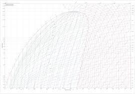Ph Diagram R22 Si Unit Auto Electrical Wiring Diagram