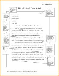 016 Essay Example Article Mla Thatsnotus