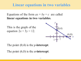 graph of linear equation in two variables definition jennarocca