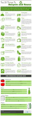 Things To Recycle Top 20 Things To Recycle And Reuse Infographic Visualistan