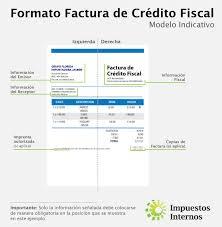 Formato De Factura De Exportacion Formatos De Factura