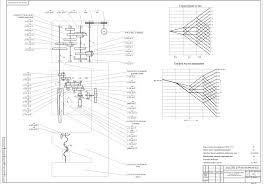 Курсовая работа Вертикально сверлильный станок модели АК  Курсовая работа Вертикально сверлильный станок модели 2А125К