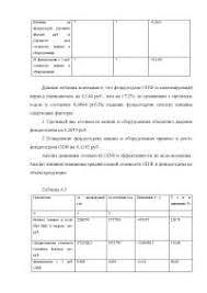 Отчет о прохождении производственной практики конспект  Отчет о прохождении производственной практики конспект Финансы Часть 3