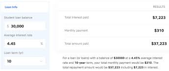 pay back loans calculator beware of student loan interest rates or youll pay for it