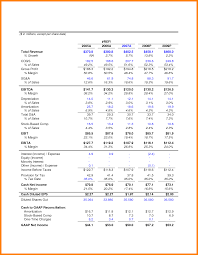 Financial Statement Worksheet Template And 7 Business Financial