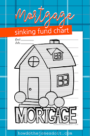 Mortgage Payoff Chart Printable Mortgage Sinking Fund Chart How Do The Jones Do It