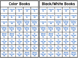 Blends And Digraphs Chart Free Printable Primary Blends And Digraphs A Freebie Little Minds At Work