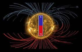 solar flair the sun is surrounded by a network of invisible magnetic forces that help to form dangerous storms in space however the sun appears inactive in the sky