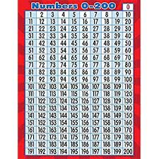 Counting To 200 Chart Teacher Created Resources Numbers 0 200 Chart 7562
