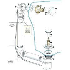 installing a new tub drain installing tub drain replacing bathtub drain cable and amusing installing tub drain stopper installing tub drain installing tub