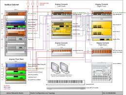 similiar visio studio keywords visio diagram for cmdb on home studio wiring diagram