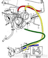 volvo 940 turbo vacuum diagram volvo image wiring 1996 volvo 850 turbo wagon vacuum hose location volvo forums on volvo 940 turbo vacuum diagram