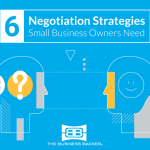 Monthly Challenge Negotiation Strategies That Could Help