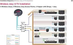 wireless joey high standard definition uses wireless joey access installation 6 tv installation 4 s 2 access points 2 hopper
