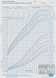 Height Weight Chart Women Kg Chart Bmi Kg Vinylskivoritusental Payment Format