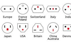 Travel Adapter Guide Archives Longrich