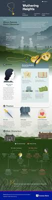 best images about gratifying books gcse english this coursehero infographic on wuthering heights is both visually stunning and informative