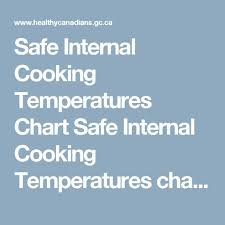 Pork Ribs Temperature Chart Safe Internal Cooking Temperatures Chart Safe Internal