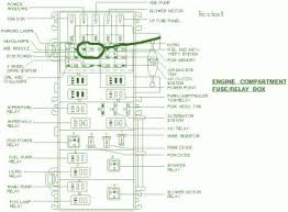 2001 ford ranger engine fuse box diagram diagram 2017 car wiring diagram page 200