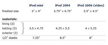 Ipod Size Chart Julieree Ipod Cozy Tutorial