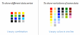 Best Color Palette For Charts What Colors To Use When Making Charts