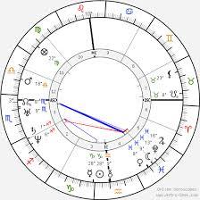 Edgar Allan Poe Birth Chart Horoscope Date Of Birth Astro
