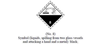 Class 8 Dangerous Goods Corrosive Substances