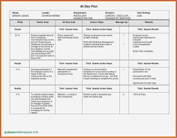 30 60 90 Days Plan Template Or Day Supervisor With Sales Examples