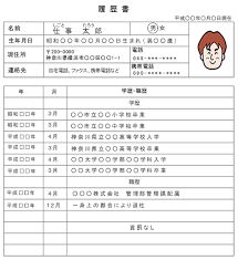 In Japan, there is a standard format for resumes/CVs. It's called a   (rirekisho), and employers outside of the ALT and Eikaiwa arenas often  require ...