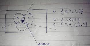 Venn Diagram Set Theory Problems Venn Diagram Set Theory Problems Leyme Carpentersdaughter Co