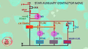 delta wire diagram star delta starter control wiring diagram animation star delta starter control wiring diagram animation