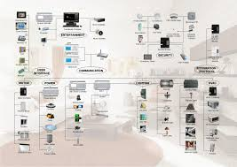 audio wiring diagram studio wiring diagrams and schematics tv wiring diagram diagrams and schematics
