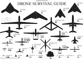 Air Force Aircraft Identification Chart Usaf Aircraft Identification Chart The Best And Latest