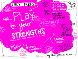 lynne cazaly on twitter play to your strengths some visuals lynne cazaly on twitter play to your strengths some visuals from me of lucyperryceo cracking session womeninfocus t co su235lw8yi