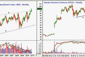 Biotech Fever Spreads