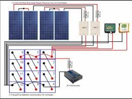95 best images about camping solar power off grid diy solar panel system wiring diagram
