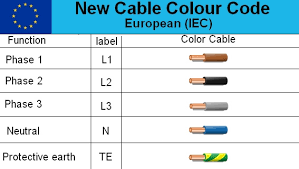 European Color Chart Cable Wire Color Code Chart Www Bedowntowndaytona Com