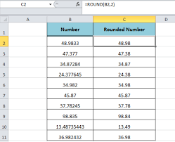 Excel Round Formulas Learn How To Round Multiple Cells At Once In Excel Excelchat