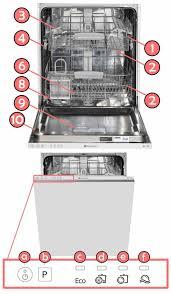 Bosch Dishwasher Salt Light Hotpoint Ltb4m116 14 Place Fully Integrated Dishwasher