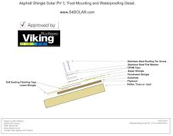 s4solar solar power systems installation so far we are the only company approved to penetrate the shingle tile roof manufactured by viking roofspec we spoke to them came up a