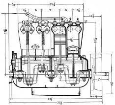 2002 acura rsx type s fuse box diagram wiring diagram for you • 2005 acura tsx fuse box diagram wiring library 200 acura rsx fuse box diagram 2002 ford mustang gt fuse box diagram