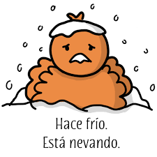 Spanish Weather Vocabulary The Ultimate Icebreaker