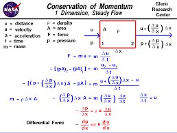 derivation of one dimensional euler equation for conservation of momentum