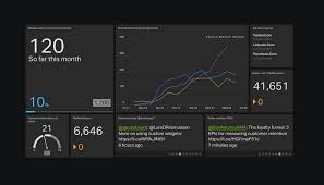 social media dashboard social media monitoring dashboard example geckoboard