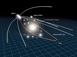Galaxy Orbit Light Show This Is Why Einstein Knew That Gravity Must Bend Light